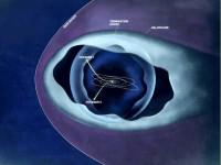 Anijet kozmike Voyager-1 dhe Voyager-2